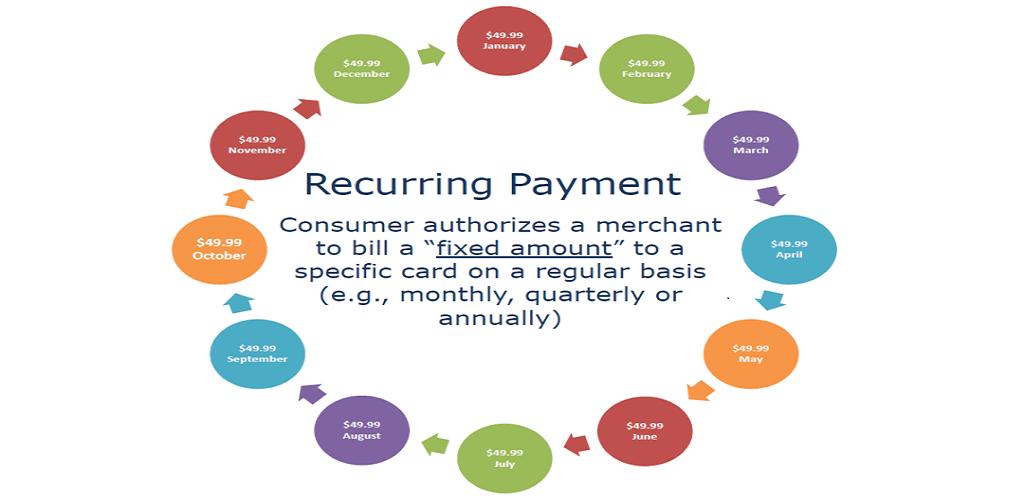 Managing Recurring Transactions